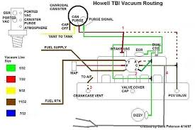 howell vacuum lines setup by po jeepforum com 1 instead of the the can purge line running from c to the pcv valve to the charcoal can purge i actually have a line from the can purge going into the