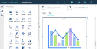Cognos Line Chart Cognos Dashboards Embedded Add On Ibm Watson Studio Local