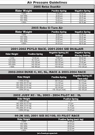 Rock Shox Sid Sl Dual Air Manual