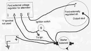 ford alternator wiring diagram internal regulator ~circuit diagram ford alternator wiring schematic