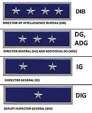 Law Enforcement Hierarchy Chart Police Ranks And Insignia Of India Wikipedia