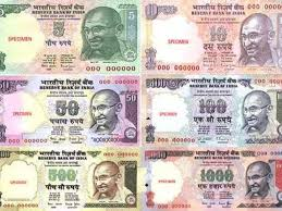 Indian Rupee Chart Currency Exchange Rates