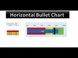 Bullet Chart Excel Horizontal Bullet Chart In Excel