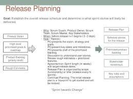 Image Scrum Release Plan Template Excel – Akronteach.info