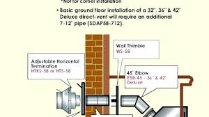 direct vent gas fireplace installation direct vent gas fireplace installation likeable direct vent gas fireplace installation