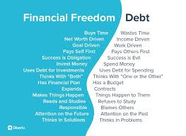 10 Step Formula To Achieve Financial Freedom In 2019