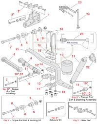 Replacement Reyco Suspension Parts Stengel Bros Inc