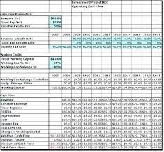 Free Weekly Cash Flow Forecast Template Excel Nz Spreadsheet