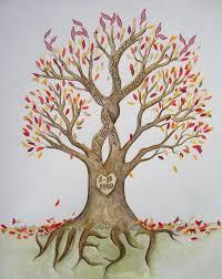 custom family tree painting many generations choose by realsuper