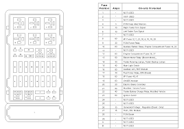 ford cargo fuse box diagram ford wiring diagrams