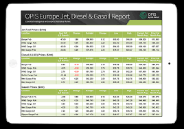 Butane Price Chart Europe Jet Diesel Gasoil Price Report Opis