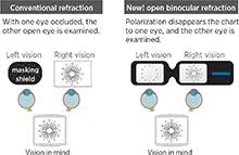 Pixel Chart Pc 50 Eye Care Topcon