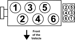 vr6 engine cylinder number diagram wiring diagram library repair guides firing orders firing orders autozone comclick image to see an enlarged view