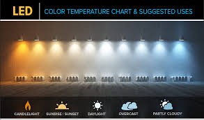 Led Light Color Chart Led Lighting In Commercial Projects Mcpherson Architecture