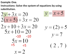 instructions solve the system of equations by using substitution 10 10 5 5