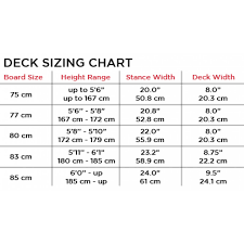 Deck Sizes Chart Freebord Deck Botanist
