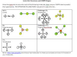 Lewis Dots And Vsepr Geometries With Phet Worksheet