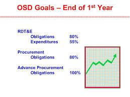 Osd Obligation And Expenditure Goals Chart Ellen Rosenthal Bldg 204 Rm Ppt Download
