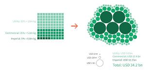 Open Data Myanmar Jade