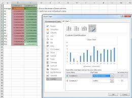 Crtx File Plotting Data Object Interaction Lab