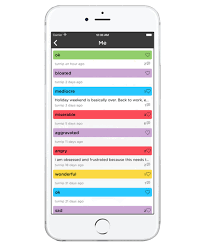 Mood Chart App Scientific Mood Chart App Iphone 2019
