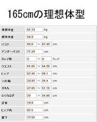 身長 153 センチ 体重