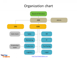 Download Picture Organizational Chart Template For Powerpoint 015 Simple Organizational Chart Template For Powerpoint
