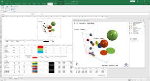 Creating A Bubble Chart In Excel 2010 Bubble Chart In 3d The Ultimate Charting Experience 5dchart