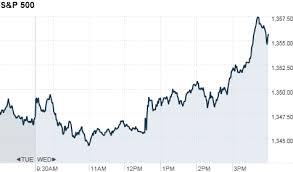Market Report Apr 27 2011 Cnnmoney Com