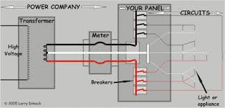 your home electrical system explained inside home fuse box wiring how to connect a step down transformer at Fuse Box Transformer
