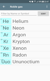 Periodic Table of Elements - Android Apps on Google Play