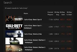 Treffpunkteltern De Thema Anzeigen Call Of Duty