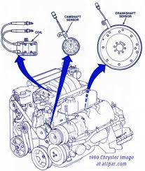 2006 dodge caravan engine diagram dodge wiring diagram for cars Dodge Nitro Engine Diagram Dodge Nitro Engine Diagram #78 2008 dodge nitro engine diagram