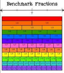 Benchmark Fraction Chart Fraction Chart Fractions Math