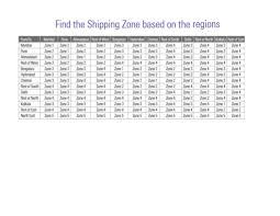 Fedex India Shipping Zones Based On Regions