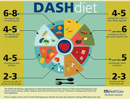 Healthy Diet Chart For Heart Patients Healthy Diet Plans For Seniors Specialty Home Care