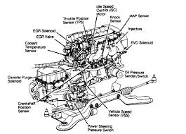 similiar 2000 saturn sl1 body parts keywords saturn sl engine diagram engine diagram pic2fly 1999 saturn sl1 engine