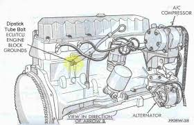 jeep cherokee electrical diagnosing erratic behavior of engine 1999 jeep cherokee service manual pdf at Jeep Cherokee Engine Diagram