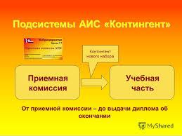 Презентация на тему Автоматизированная информационная система Е  2 Приемная