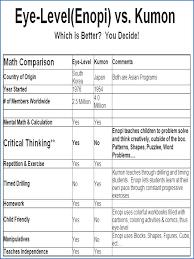 Kumon Worksheets Pdf Worksheets Maths Worksheets Kumon Workbooks ...