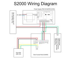 camera wiring diagram wiring diagrams best og camera wiring diagram wiring library camera re wiring diagram camera wiring diagram