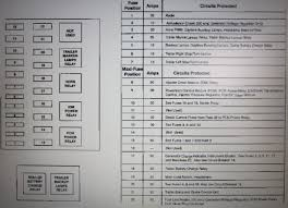 ford f150 fuse box ford wiring diagrams