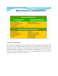 Competencies Meaning Competency Meaning Characteristics And Types