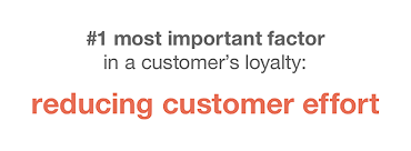Great Customer Service Means 5 Best Customer Service Practices To Deliver Memorable Moments
