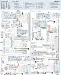 peugeot 206 wiring diagram peugeot wiring diagrams
