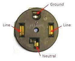 three prong dryer plug dryer outlet 3 wire need dryer plug wiring three prong dryer plug three prong dryer plug 3 prong dryer plug adapter to 4 three three prong dryer plug