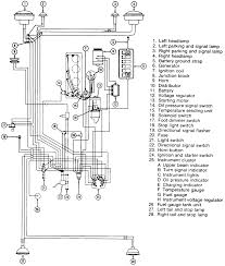 cj wiring diagram wiring diagram and schematic design jeep cj5 wiring diagram 1973 cj 5 6 dj cyl