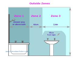 bathroom lighting zones. Simple Bathroom Lighting Zones Explained Ip Ratings And Diagram T