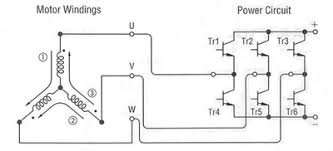 speed control methods of various types of speed control motors control circuit output