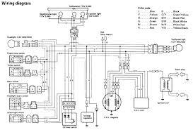 yamaha snowmobile wiring diagram wiring diagram libraries wiring diagram for 1986 570 yamaha snowmobile wiring diagram libraryyamaha snowmobile wiring diagram wiring diagram third